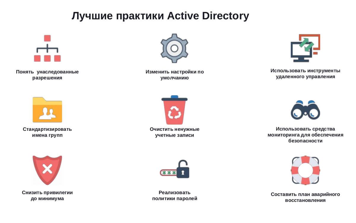 Лучшие практики Active Directory